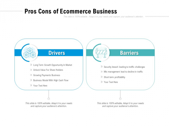 Pros Cons Of Ecommerce Business Ppt PowerPoint Presentation Model Introduction