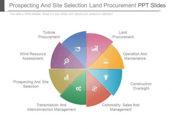 Prospecting_And_Site_Selection_Land_Procurement_Ppt_Slides_1