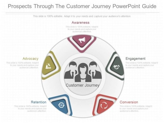 Prospects Through The Customer Journey Powerpoint Guide