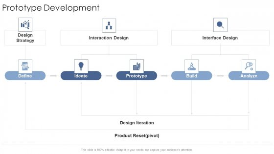 Prototype Development Ideate Startup Business Strategy Ppt Professional Objects PDF
