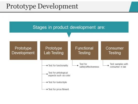 Prototype Development Template 1 Ppt PowerPoint Presentation File Ideas