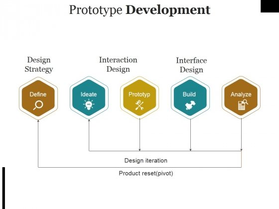 Prototype Development Template Ppt PowerPoint Presentation Outline Microsoft