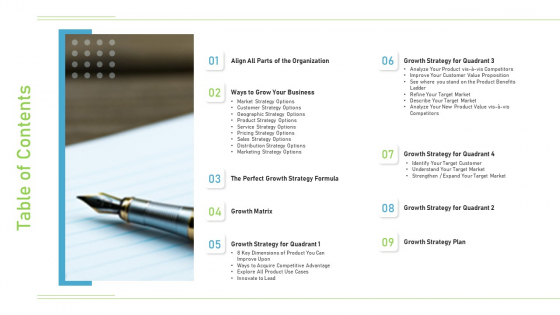 Proven Ways Of Quickly Growing A Small Business Table Of Contents Ppt Show Deck PDF