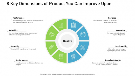 Proven Ways Quickly Growing A Small Business 8 Key Dimensions Of Product You Can Improve Upon Diagrams PDF