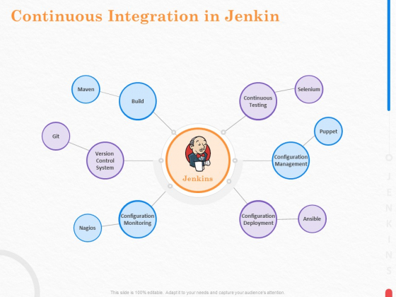 Providing Continuous Deployment With Jenkins Continuous Integration In Jenkin Ppt Slides Examples PDF