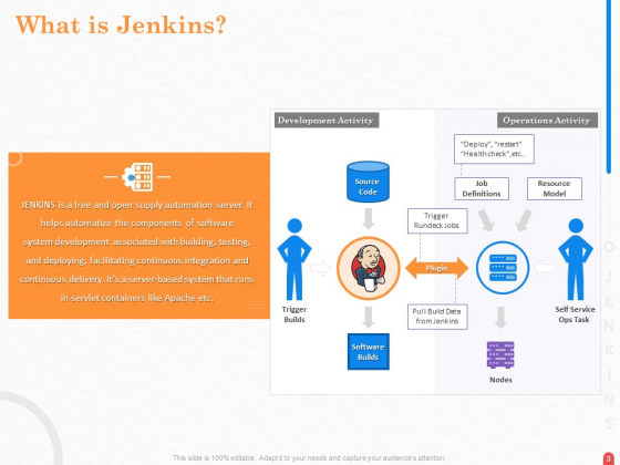 Providing_Continuous_Deployment_With_Jenkins_Ppt_PowerPoint_Presentation_Complete_Deck_With_Slides_Slide_3
