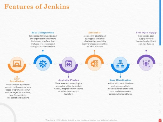 Providing_Continuous_Deployment_With_Jenkins_Ppt_PowerPoint_Presentation_Complete_Deck_With_Slides_Slide_4