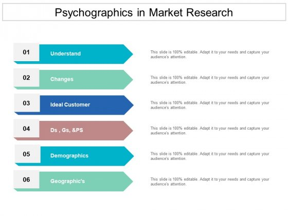 Psychographics In Market Research Ppt PowerPoint Presentation Model Clipart