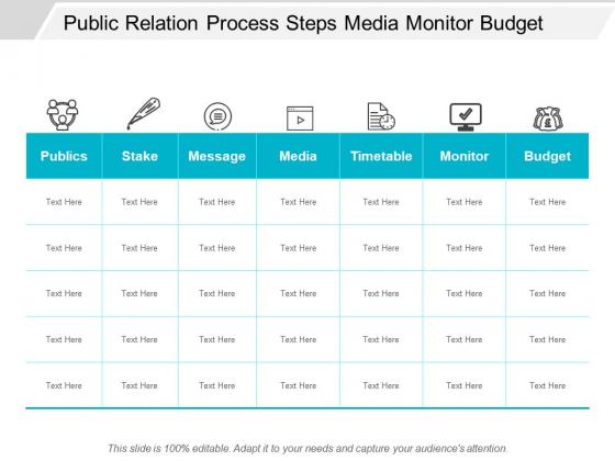 Public Relation Process Steps Media Monitor Budget Ppt Powerpoint Presentation Layouts Portrait