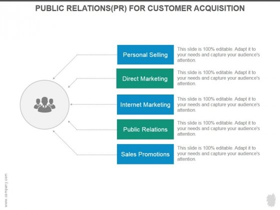 Public Relations For Customer Acquisition Ppt PowerPoint Presentation Portfolio