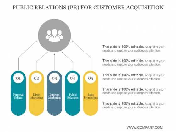 Public Relations Pr For Customer Acquisition Ppt PowerPoint Presentation Backgrounds
