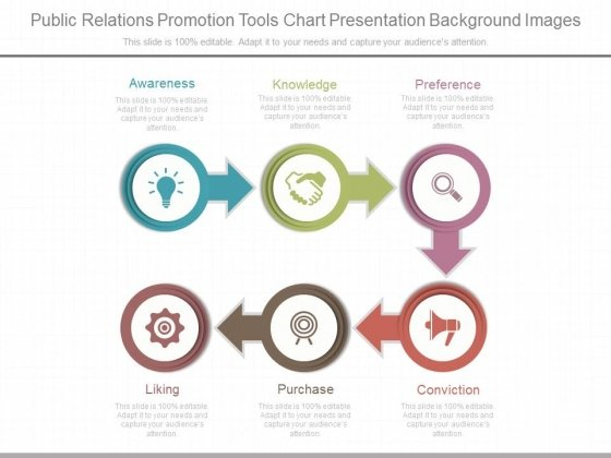 Public Relations Promotion Tools Chart Presentation Background Images