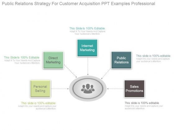 Public Relations Strategy For Customer Acquisition Ppt Examples Professional