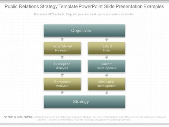 public relations strategy template powerpoint slide presentation