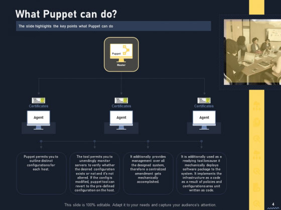 Puppet_Tool_For_Server_Configuration_Administration_Ppt_PowerPoint_Presentation_Complete_Deck_With_Slides_Slide_4