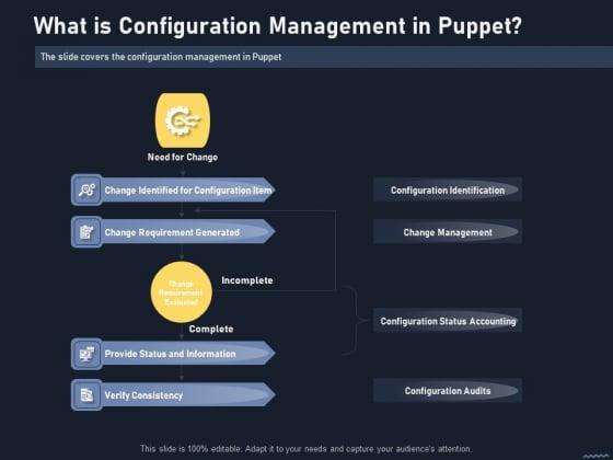Puppet Tool Server Configuration Administration What Is Configuration Management In Puppet Inspiration PDF