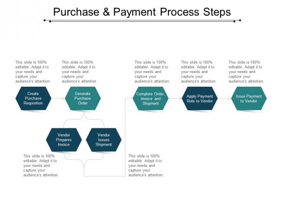 Purchase And Payment Process Steps Ppt Powerpoint Presentation File Graphics