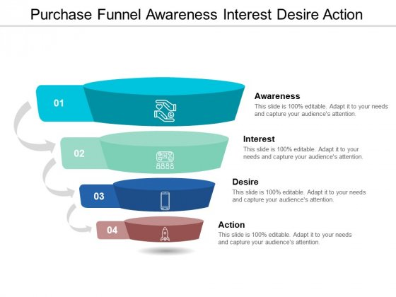 Purchase Funnel Awareness Interest Desire Action Ppt Powerpoint Presentation Pictures File Formats