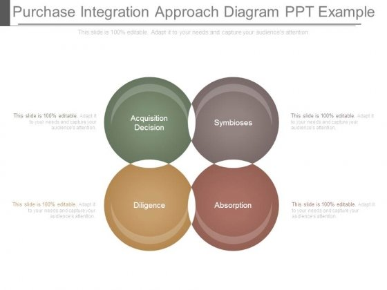 Purchase Integration Approach Diagram Ppt Example