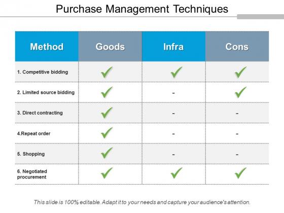 Purchase Management Techniques Ppt PowerPoint Presentation Infographics Images
