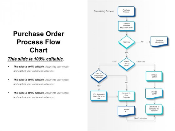 Purchase Order Process Flow Chart Ppt PowerPoint Presentation Professional Slide Download