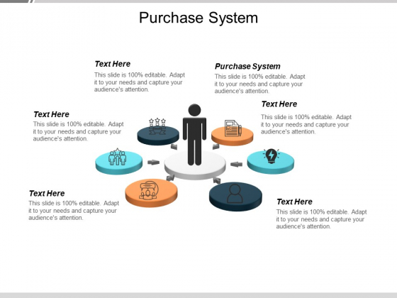 Purchase System Ppt PowerPoint Presentation Gallery Deck Cpb