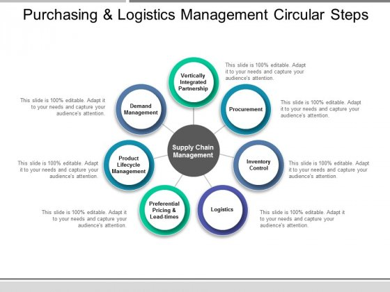 Purchasing And Logistics Management Circular Steps Ppt PowerPoint Presentation Infographics Portrait