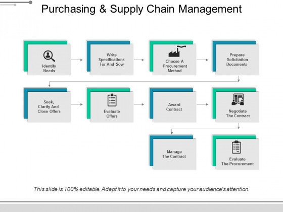 Purchasing And Supply Chain Management Ppt PowerPoint Presentation Model Guidelines