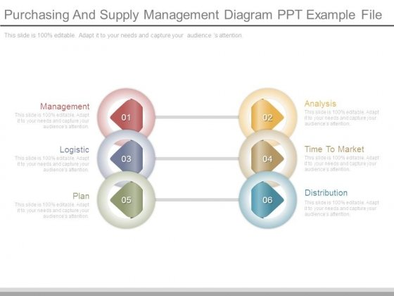 Purchasing And Supply Management Diagram Ppt Example File
