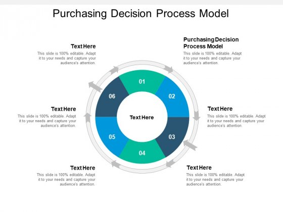 Purchasing Decision Process Model Ppt PowerPoint Presentation Infographics Example