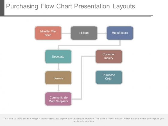 Purchasing Flow Chart Presentation Layouts Powerpoint Templates