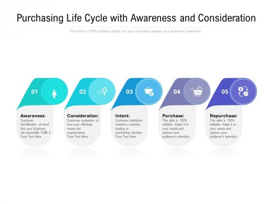 Purchasing Life Cycle With Awareness And Consideration Ppt PowerPoint Presentation Infographic Template File Formats