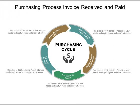 Purchasing Process Invoice Received And Paid Ppt PowerPoint Presentation Summary Information