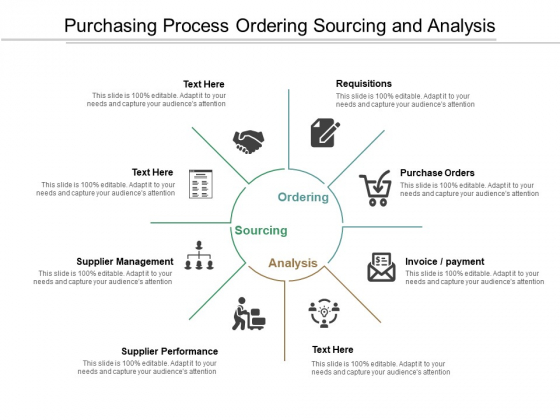 Purchasing Process Ordering Sourcing And Analysis Ppt PowerPoint Presentation Gallery Slides