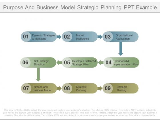 Purpose And Business Model Strategic Planning Ppt Example