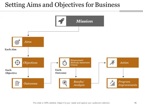 Purpose_And_Goals_Goal_Measure_Ppt_PowerPoint_Presentation_Complete_Deck_Slide_16
