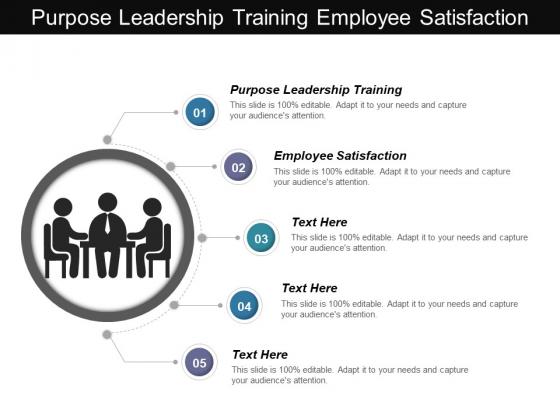 Purpose Leadership Training Employee Satisfaction Ppt PowerPoint Presentation Professional Elements