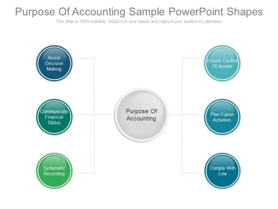 Purpose Of Accounting Sample Powerpoint Shapes