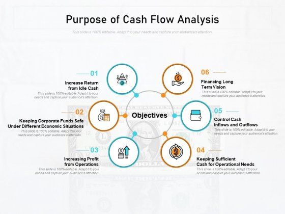 Purpose Of Cash Flow Analysis Ppt PowerPoint Presentation Slides Visuals