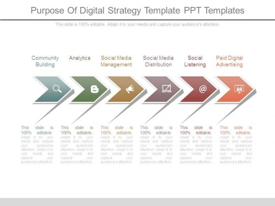 Purpose Of Digital Strategy Template Ppt Templates Powerpoint