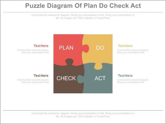 Puzzle Diagram Of Plan Do Check Act Powerpoint Slides