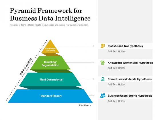 pyramid framework for business data intelligence ppt powerpoint presentation file layout ideas pdf