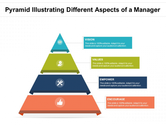 Pyramid Illustrating Different Aspects Of A Manager Ppt PowerPoint Presentation File Influencers PDF