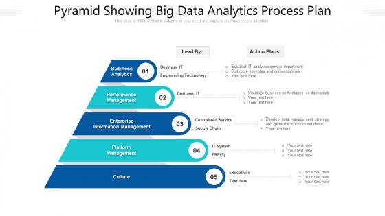 Pyramid Showing Big Data Analytics Process Plan Ppt PowerPoint Presentation File Ideas PDF