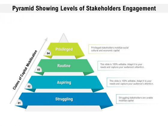Pyramid Showing Levels Of Stakeholders Engagement Ppt PowerPoint Presentation Portfolio Outline