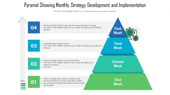 Pyramid Showing Monthly Strategy Development And Implementation Ppt Infographic Template Files PDF
