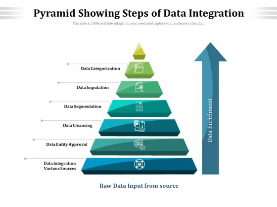 Pyramid Showing Steps Of Data Integration Ppt PowerPoint Presentation File Gridlines PDF