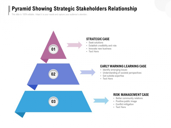 Pyramid Showing Strategic Stakeholders Relationship Ppt PowerPoint Presentation Styles Layouts