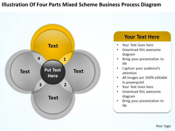 Parts Mixed Scheme Business Process Diagram Ppt Sample Of Small Plan PowerPoint Slides
