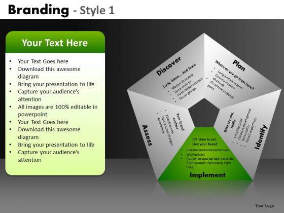 Pentagon Shape Business Process Diagram PowerPoint Slides Ppt Templates